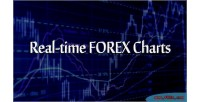 Time real forex charts