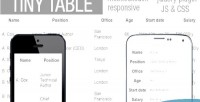 Tinytables jquery plugin for table html mobile