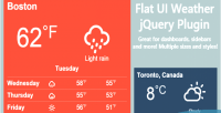 Weather flat jquery plugin