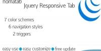 Jquery nomatab responsive tabs