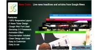 Ticker news live news & headlines articles news google from