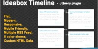 Timeline ideabox news ticker