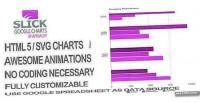 5 html charts dynamic svg