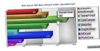 Bar 3d javascript with chart