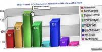 Column 3d javascript with chart
