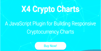 Crypto x4 plugin javascript charts
