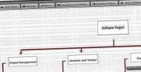 Flowchart jgraphui editor diagram and