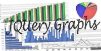Graphs jquery plugin