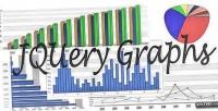 Graphs jquery plugin