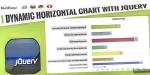 Horizontal dynamic javascript with chart