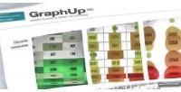 Jquery graphup plugin