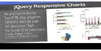 Responsive jquery plugin charts google