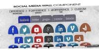 Media social wall component