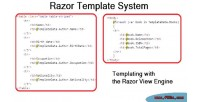 Razor template system templating c with