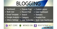 Core donet mvc mongodb & blog