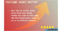 Video youtube keytop