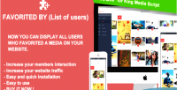 Favorited media plugin users by