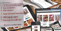 Online bookit reservation manager