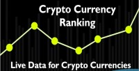 Crypto live currency bitcoin ranking ripple ethereum