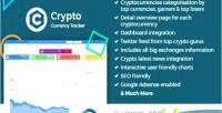 Currency crypto tracker prices news charts icos more & info