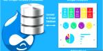 Analytics drupal dashboard