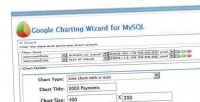 Charting google mysql for wizard