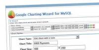 Charting google mysql for wizard