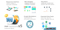 Dashboards php v5 0 new brand edition enterprise