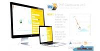 Php dashboards v4 0 dashboards social collaborative