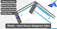 Human officebox system management resource