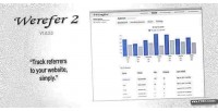 2 werefer tracker referrer website