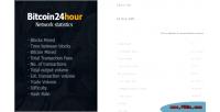 24 bitcoin hour statistics