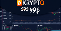 Advanced krypto charts notifications list watching subscriptions analysis market