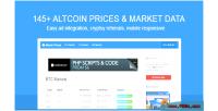 Altcoin bitcoin prices