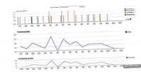 Analytics envato script