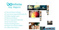 Blog infinite magazine script