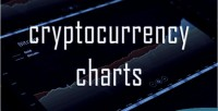 Charts cryptocurrency php js