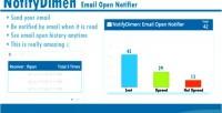 Email notifydimen open notifier