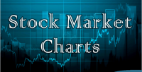 Market stock charts php js