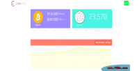 Profile bitcoin ticker price market live