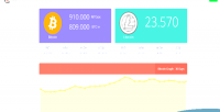 Profile bitcoin ticker price market live