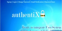 Ready authentix to system user implement