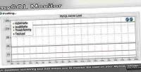 Server mysql load monitor
