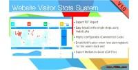 Visitor website stats system