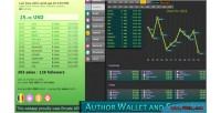 Wallet author & statistics