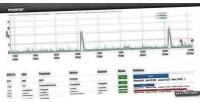 Web wmon server monitor