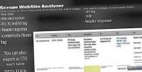 Website scrap analyzer