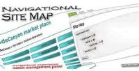 Site navigational map