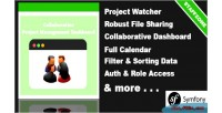 Zone staff collaborative dashboard management project