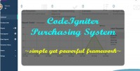 Purchasing codeigniter system